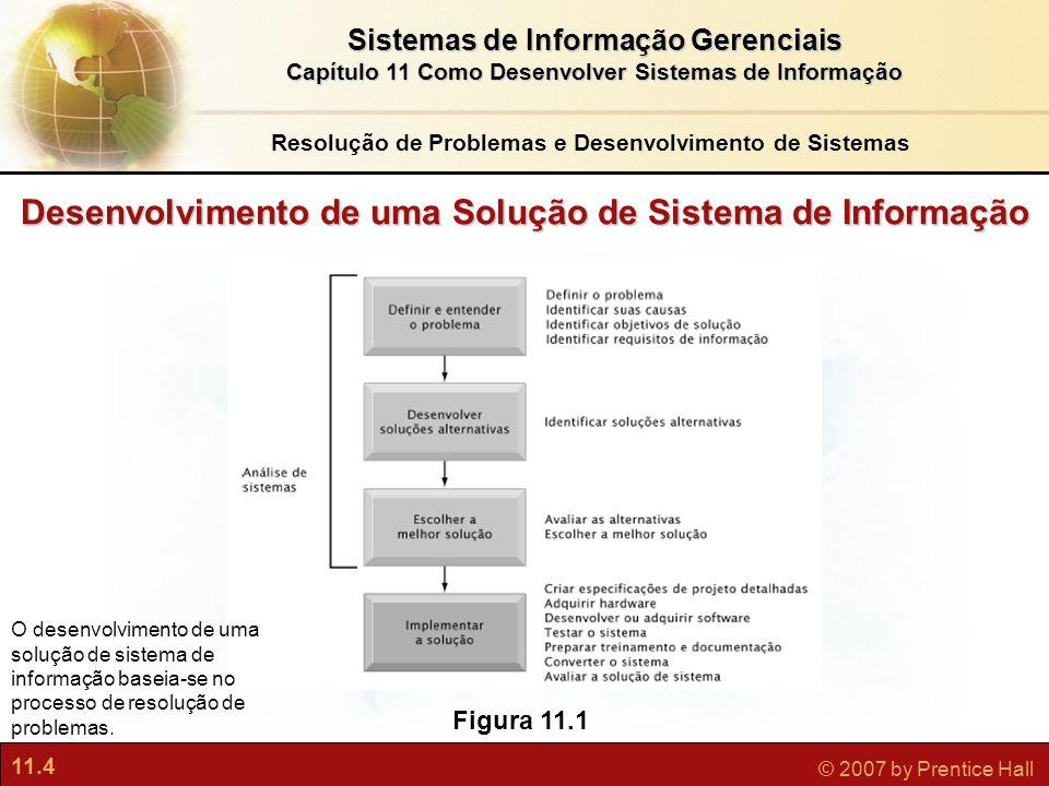 Desenvolvimento de uma Solução de Sistema de Informação