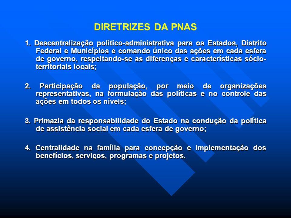 DIRETRIZES DA PNAS