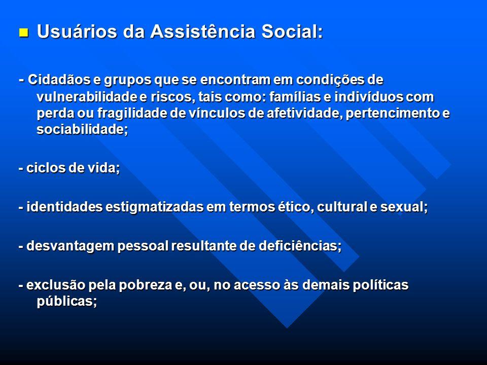 Usuários da Assistência Social: