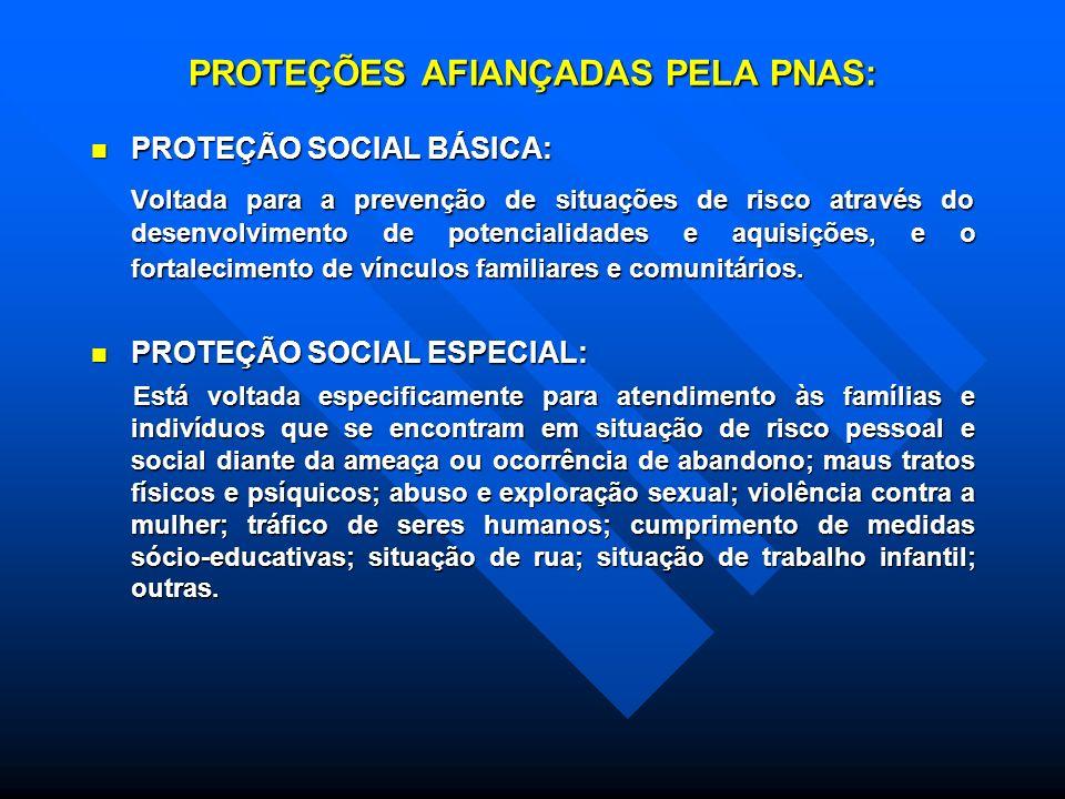 PROTEÇÕES AFIANÇADAS PELA PNAS: