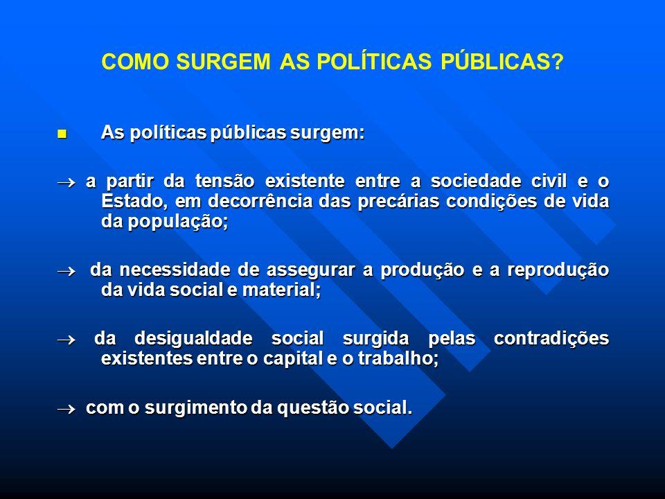 COMO SURGEM AS POLÍTICAS PÚBLICAS