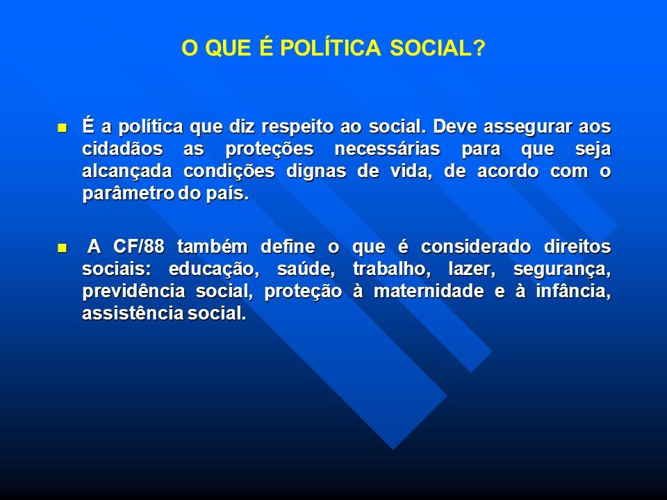 O QUE É POLÍTICA SOCIAL