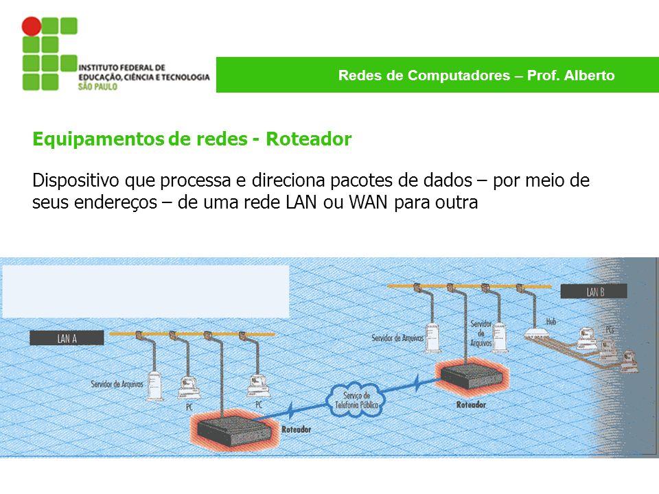 Equipamentos de redes - Roteador
