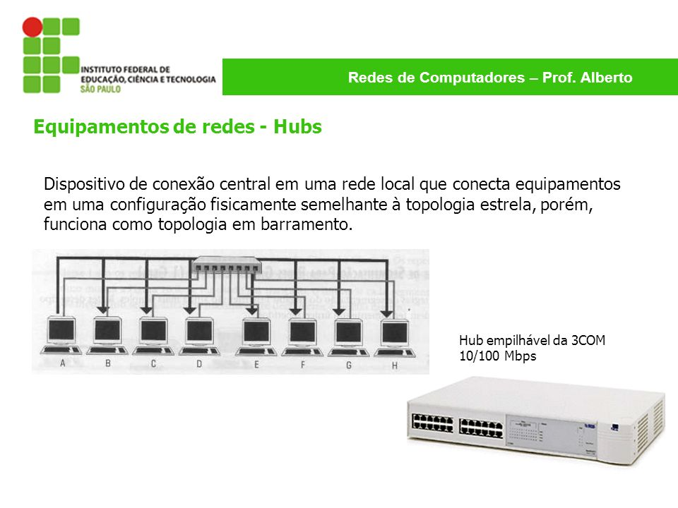 Equipamentos de redes - Hubs