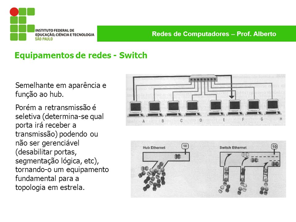 Equipamentos de redes - Switch