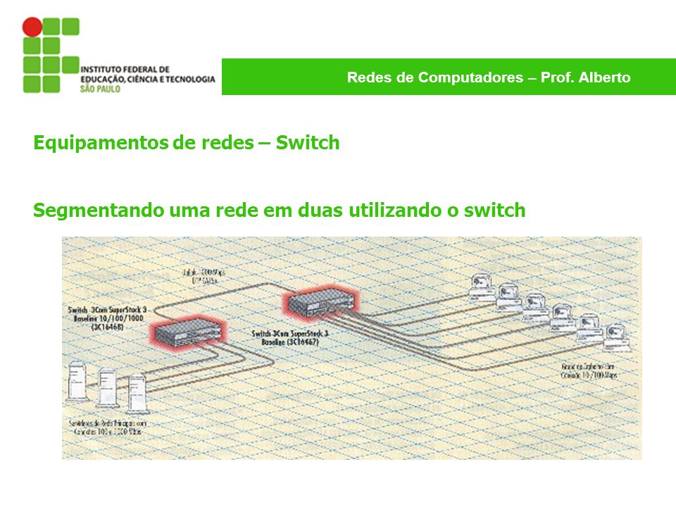 Equipamentos de redes – Switch