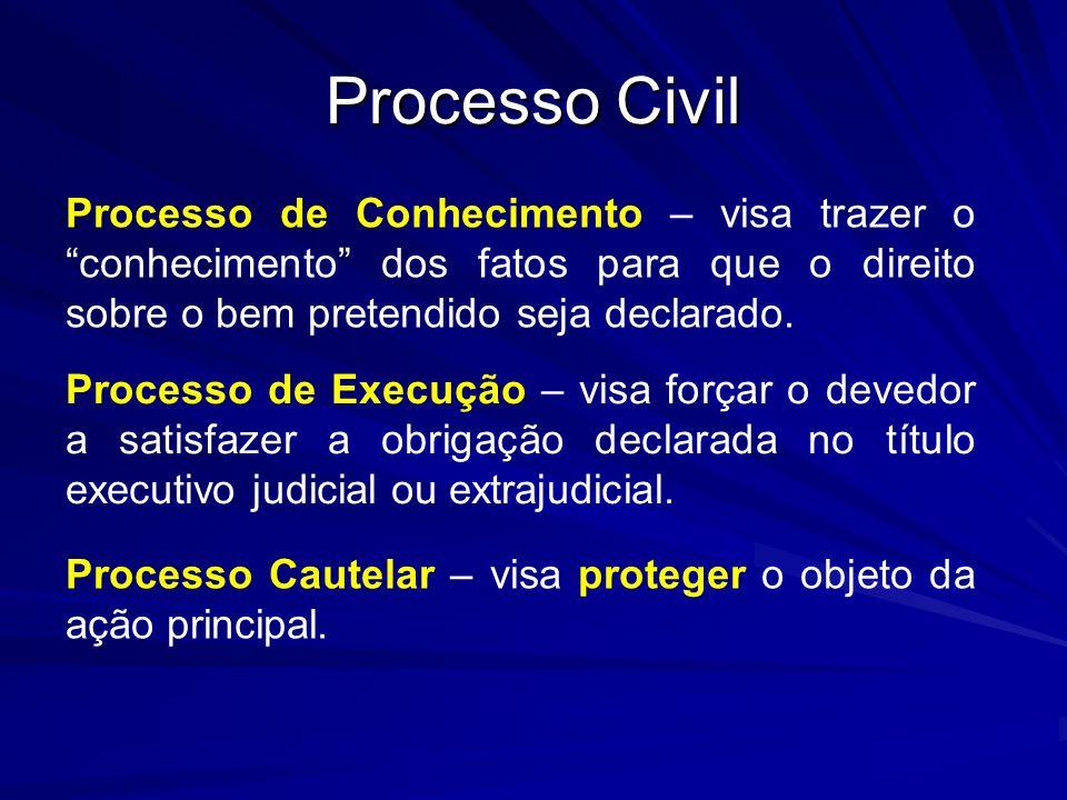 Processo Civil Processo de Conhecimento – visa trazer o conhecimento dos fatos para que o direito sobre o bem pretendido seja declarado.