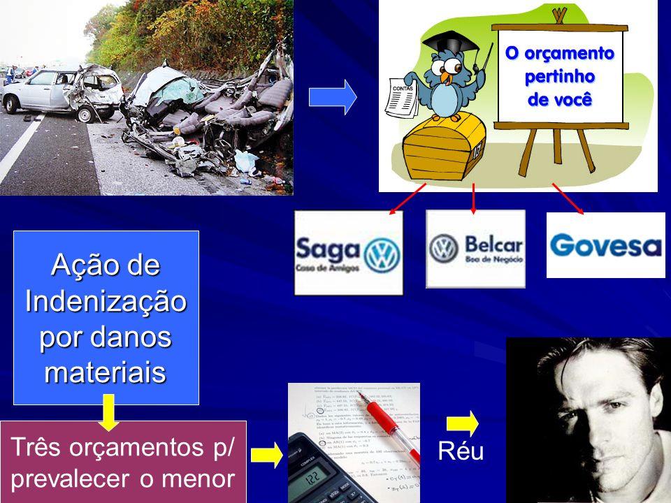 Ação de Indenização por danos materiais Três orçamentos p/ Réu