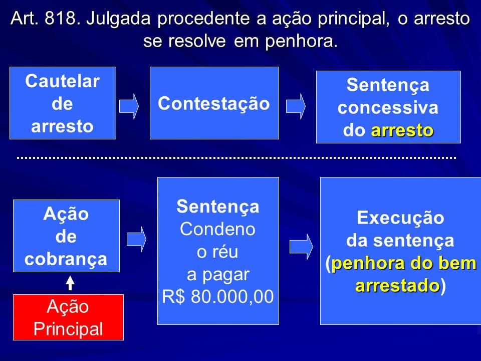 Art. 818. Julgada procedente a ação principal, o arresto se resolve em penhora.
