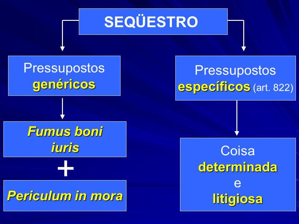 + SEQÜESTRO Pressupostos Pressupostos genéricos específicos (art. 822)