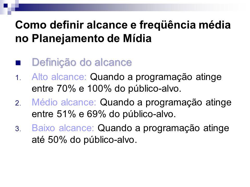 Como definir alcance e freqüência média no Planejamento de Mídia