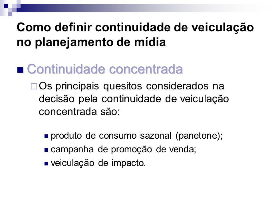 Como definir continuidade de veiculação no planejamento de mídia