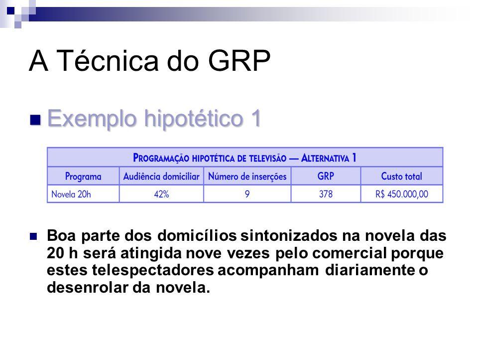 A Técnica do GRP Exemplo hipotético 1