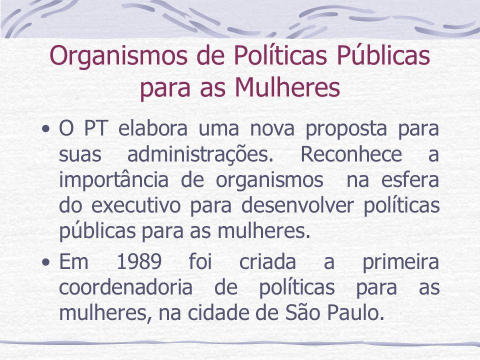 Organismos de Políticas Públicas para as Mulheres