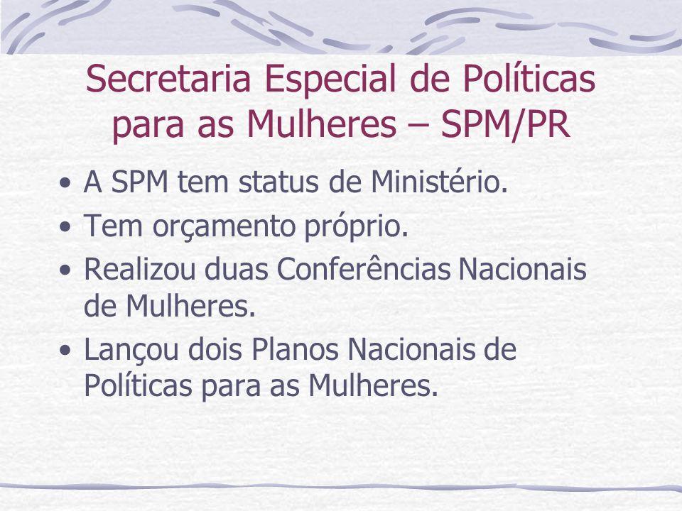 Secretaria Especial de Políticas para as Mulheres – SPM/PR