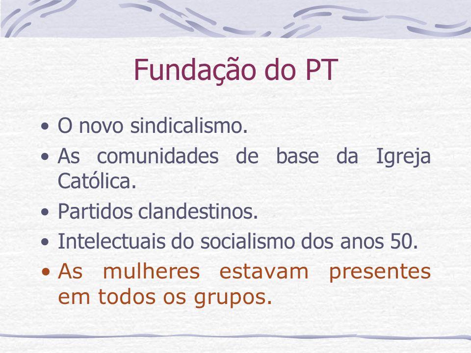 Fundação do PT O novo sindicalismo.