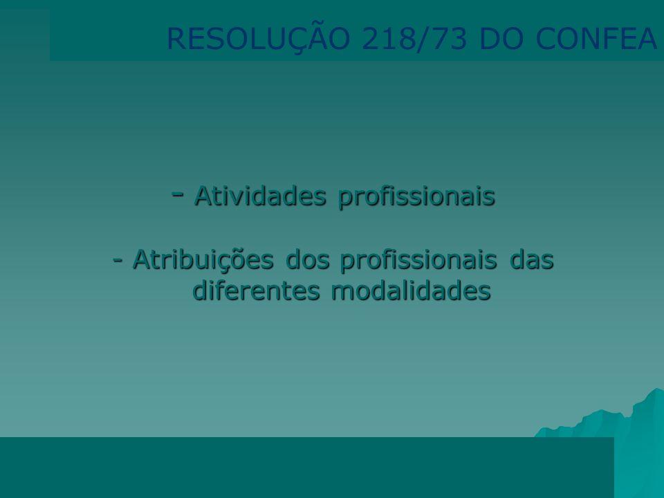 RESOLUÇÃO 218/73 DO CONFEA RESOLUÇÃO 218/73 DO CONFEA.