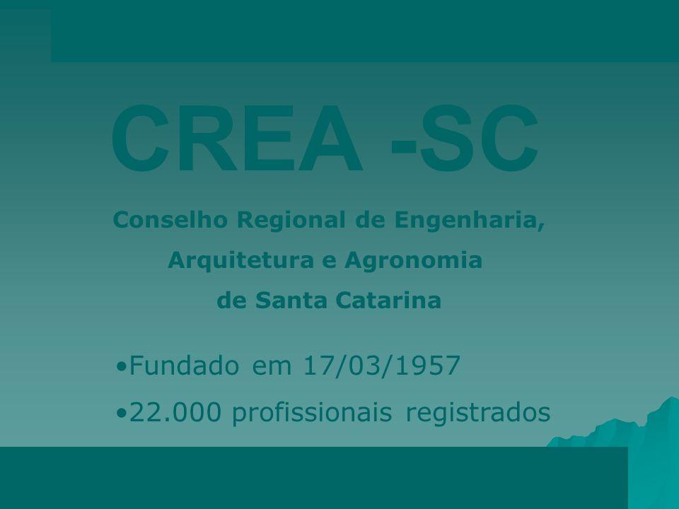 Conselho Regional de Engenharia, Arquitetura e Agronomia