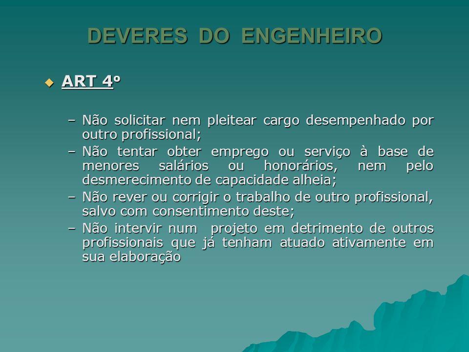 DEVERES DO ENGENHEIRO ART 4o