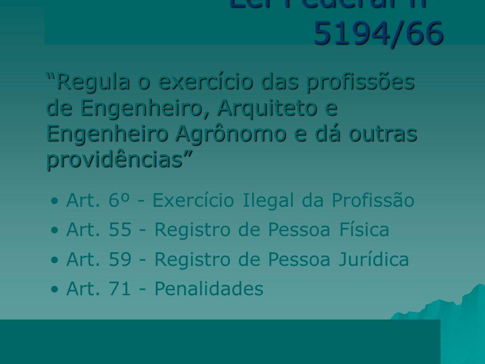 Lei Federal nº 5194/66 Regula o exercício das profissões de Engenheiro, Arquiteto e Engenheiro Agrônomo e dá outras providências