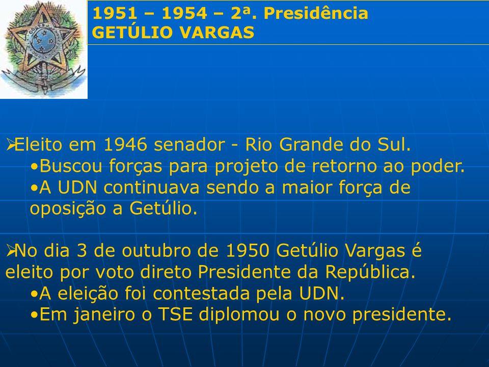 Eleito em 1946 senador - Rio Grande do Sul.