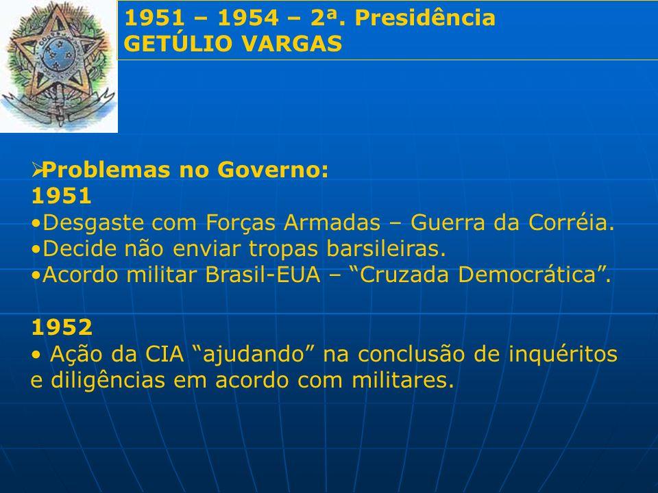 1951 – 1954 – 2ª. Presidência GETÚLIO VARGAS. Problemas no Governo: 1951. Desgaste com Forças Armadas – Guerra da Corréia.