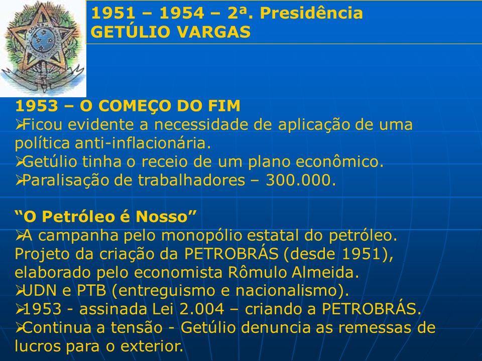 1951 – 1954 – 2ª. Presidência GETÚLIO VARGAS 1953 – O COMEÇO DO FIM
