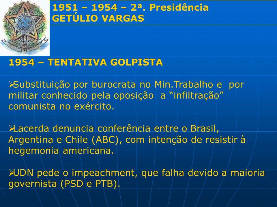 1951 – 1954 – 2ª. Presidência GETÚLIO VARGAS. 1954 – TENTATIVA GOLPISTA. Substituição por burocrata no Min.Trabalho e por.