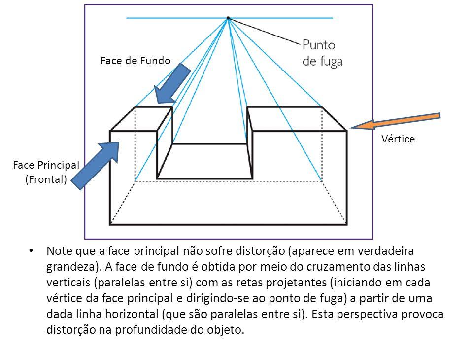 Face de Fundo Vértice. Face Principal. (Frontal)