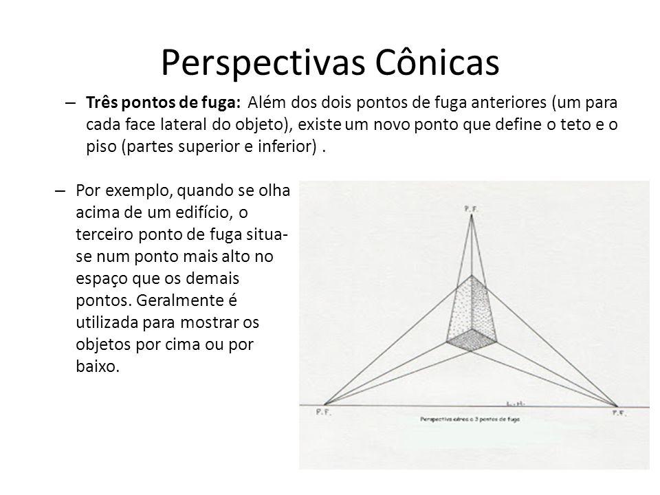 Perspectivas Cônicas