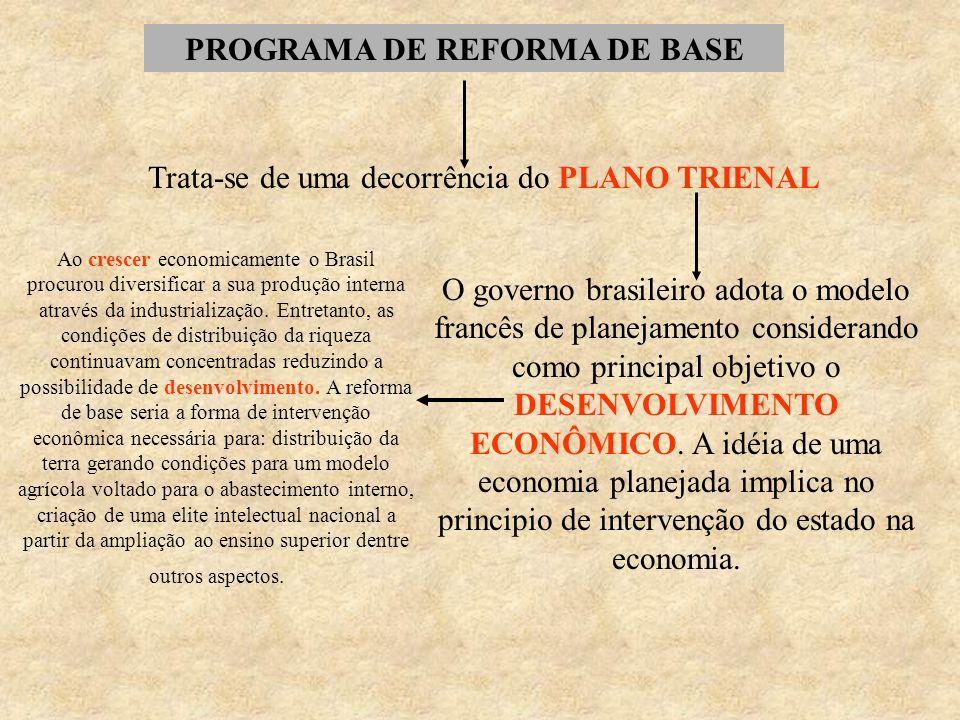 PROGRAMA DE REFORMA DE BASE