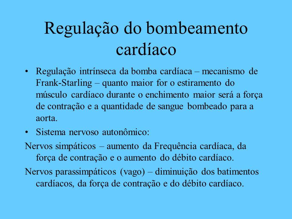 Regulação do bombeamento cardíaco