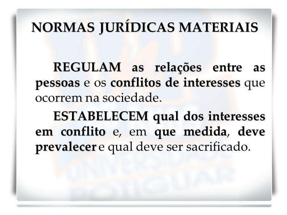NORMAS JURÍDICAS MATERIAIS