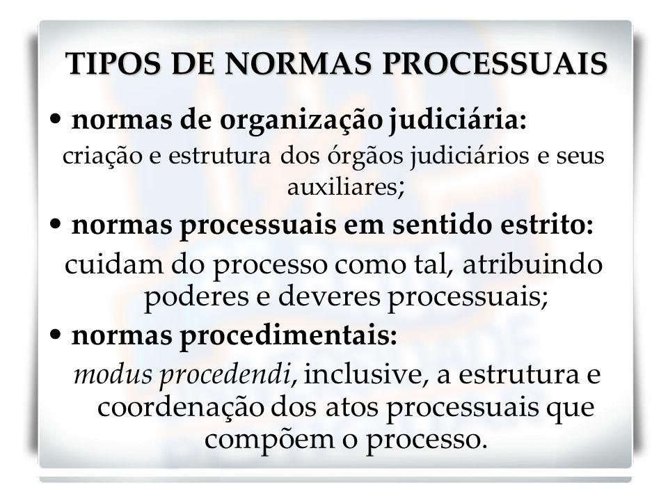 TIPOS DE NORMAS PROCESSUAIS