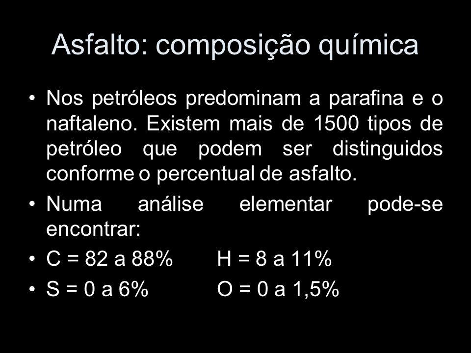 Asfalto: composição química