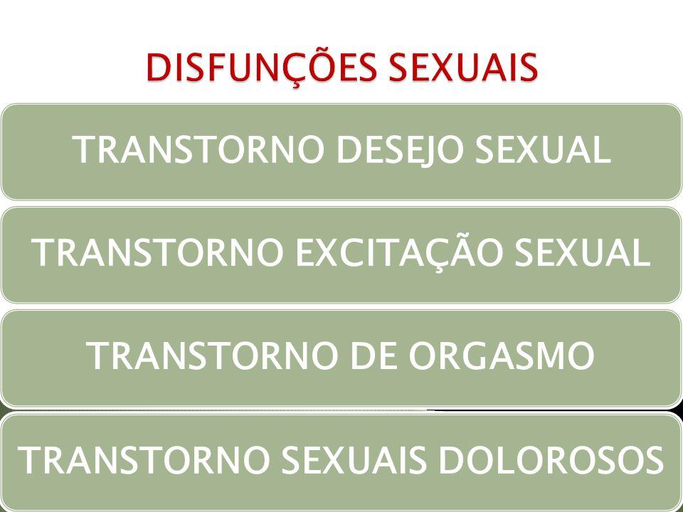 DISFUNÇÕES SEXUAIS TRANSTORNO DESEJO SEXUAL