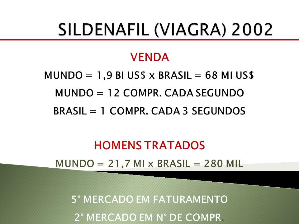 SILDENAFIL (VIAGRA) 2002 VENDA HOMENS TRATADOS