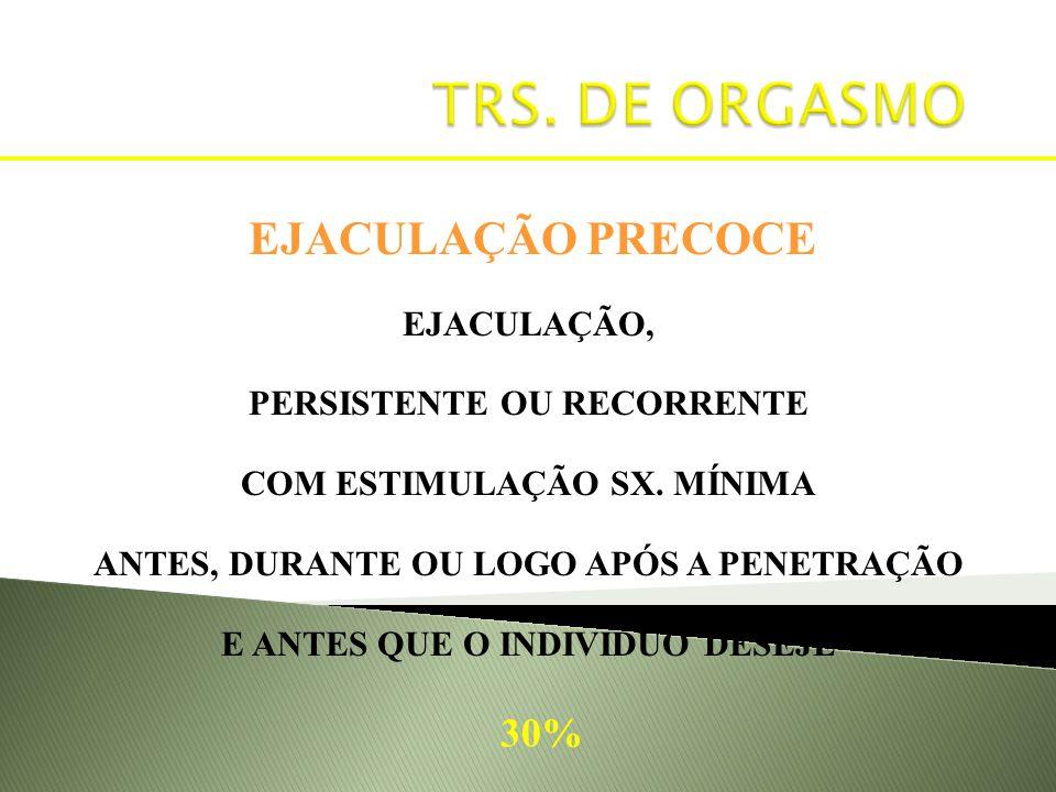 TRS. DE ORGASMO EJACULAÇÃO PRECOCE 30% EJACULAÇÃO,