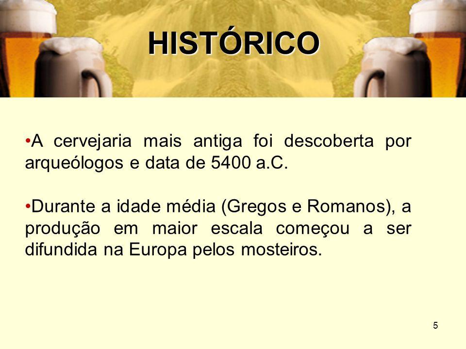 HISTÓRICOA cervejaria mais antiga foi descoberta por arqueólogos e data de 5400 a.C.