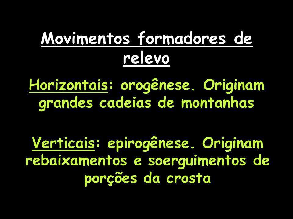 Movimentos formadores de relevo
