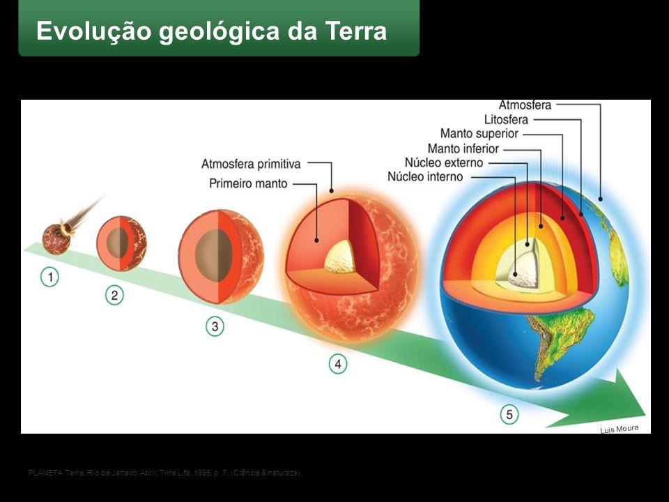 Evolução geológica da Terra