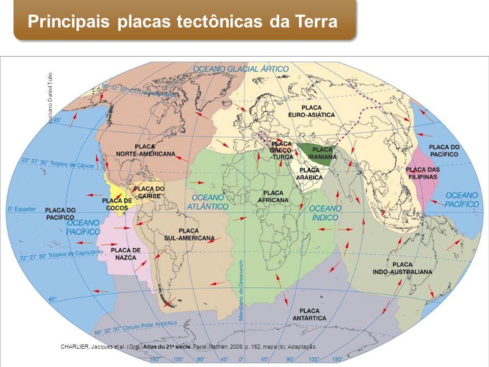 Principais placas tectônicas da Terra