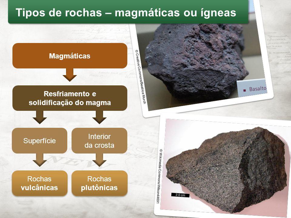 solidificação do magma