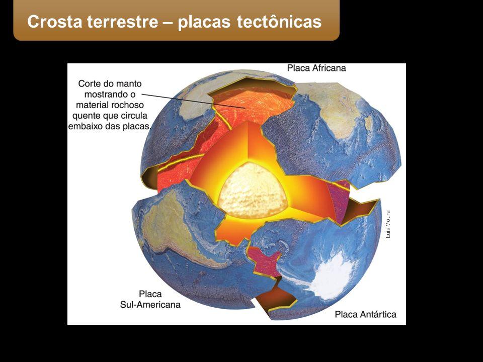 Crosta terrestre – placas tectônicas