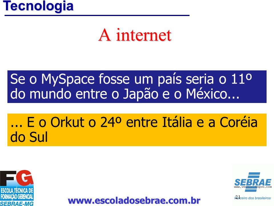 Tecnologia A internet. Se o MySpace fosse um país seria o 11º do mundo entre o Japão e o México...