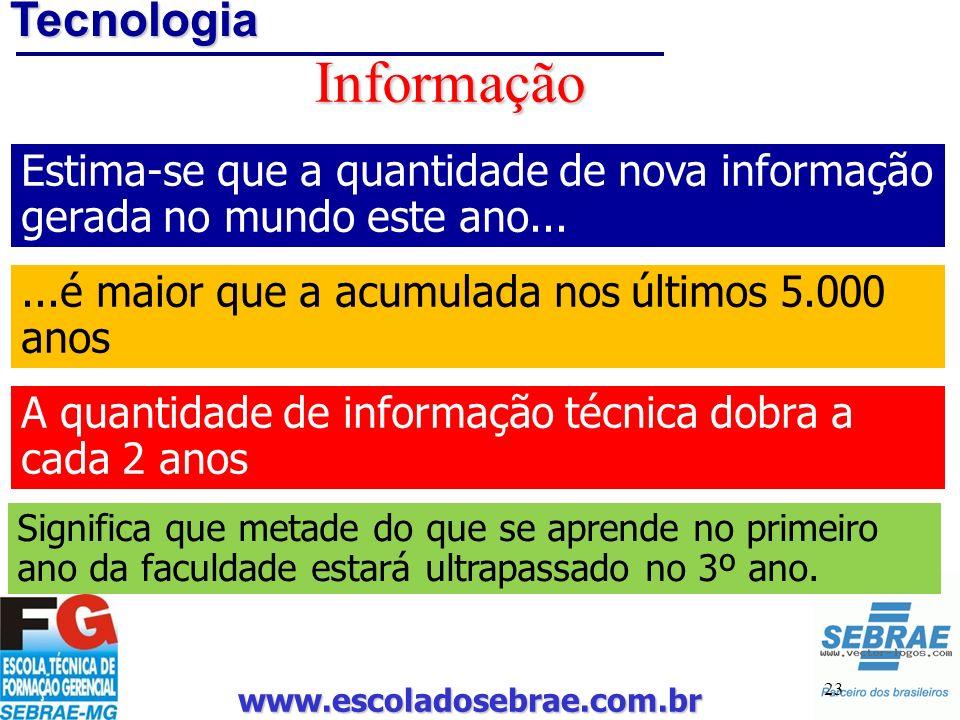 Informação Tecnologia
