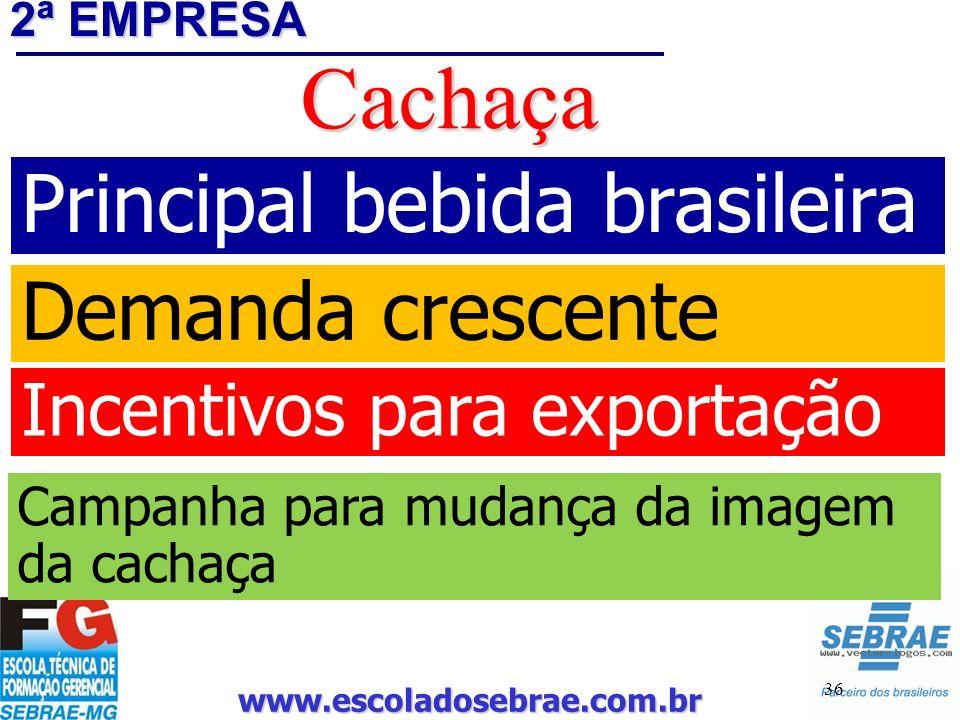 Cachaça Principal bebida brasileira Demanda crescente