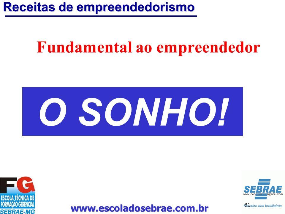 Fundamental ao empreendedor