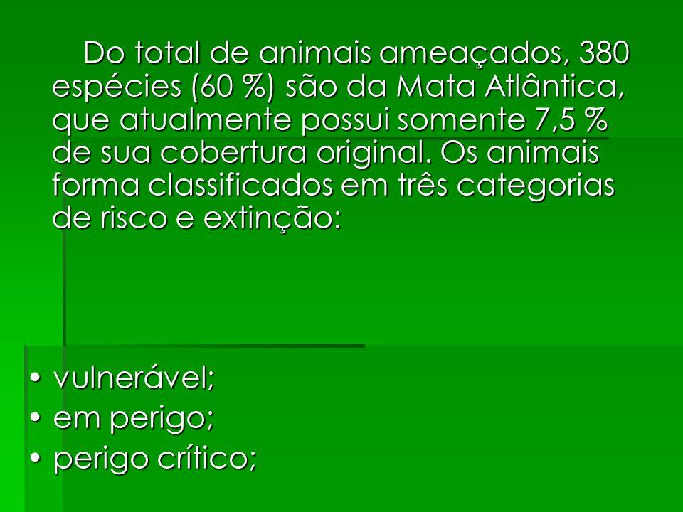 Do total de animais ameaçados, 380 espécies (60 %) são da Mata Atlântica, que atualmente possui somente 7,5 % de sua cobertura original. Os animais forma classificados em três categorias de risco e extinção:
