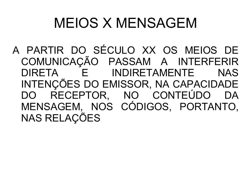 MEIOS X MENSAGEM